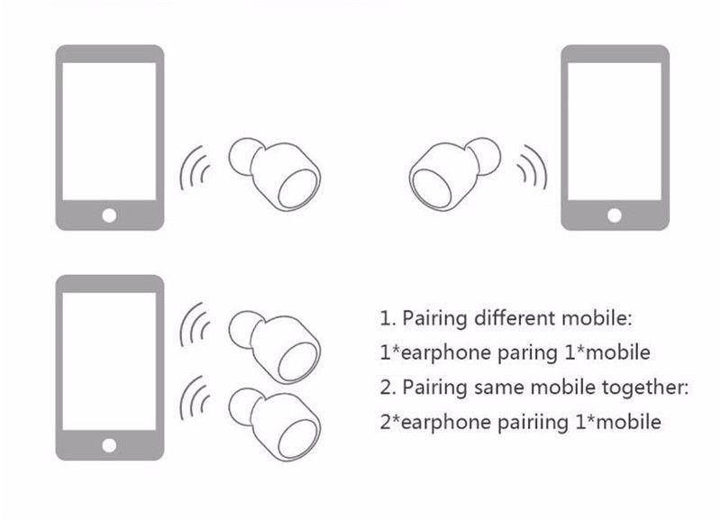 Voice Prompt True In Ear Earbuds True Wireless Earphones