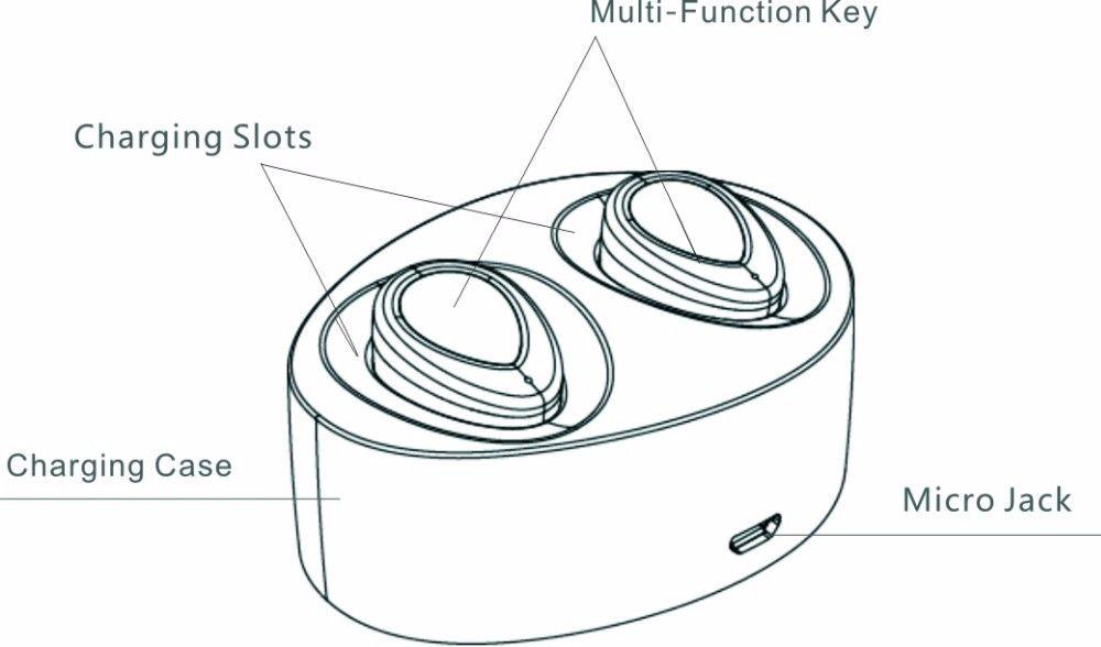 TWS Mini Bluetooth 4.1 Earbuds Wireless Stereo MP3