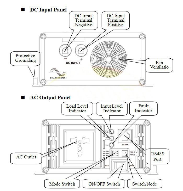 1000w 1kw Solar Panel Dc 24v 48v Input To Ac 220v 230v