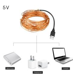 5m 10m copper wire led string light 5v usb power fairy led lamp strip 16 4ft 33ft waterproof christmas party wedding decoration [ 1000 x 1000 Pixel ]
