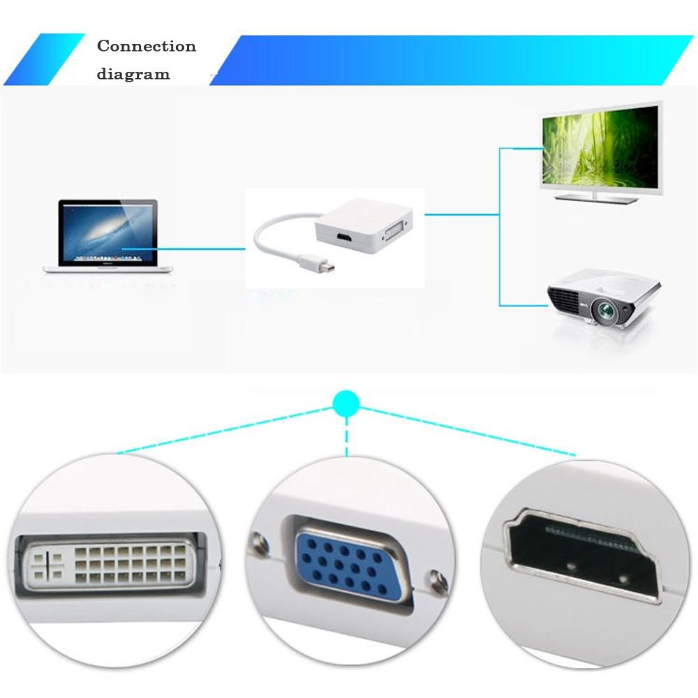 hight resolution of 1pc x 3in1 mini dp to dvi vga hdmi adapter