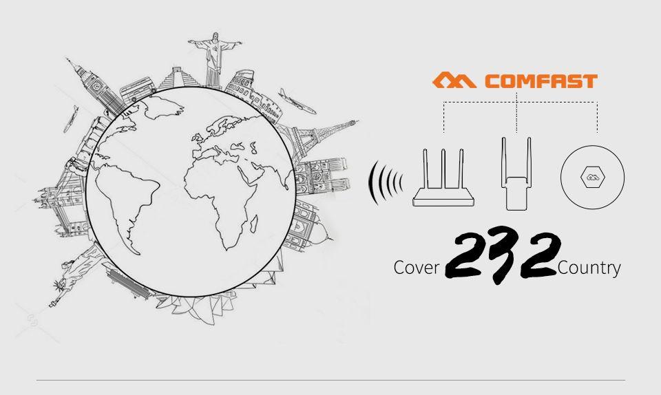 COMFAST CF E320V2 300M WiFi Ceiling Wireless AP 802.11b/G