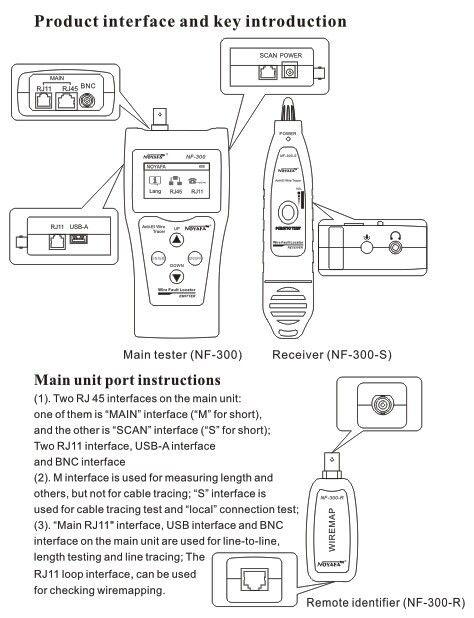 Usb To Rj11 Wiring Diagram How Do I Comprandofacil Co