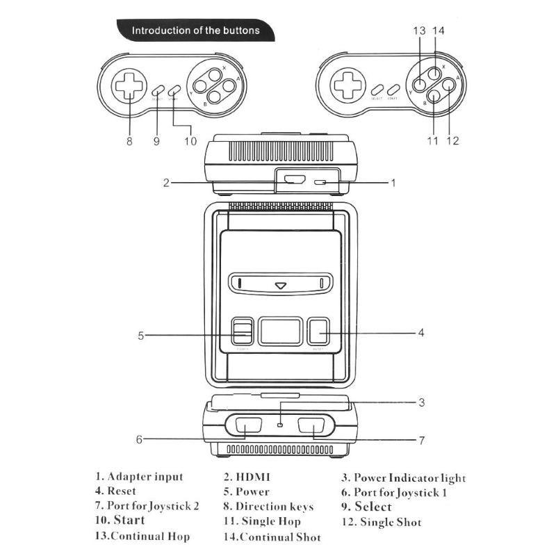 2020 621 Childhood Games Retro Game Mini Classic 4K TV AV