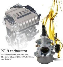 2019 50cc 70cc 90cc 110cc 125cc 135 atv quad go kart carburetor carb pz19 from yentl tech 9 95 dhgate com [ 1010 x 1010 Pixel ]