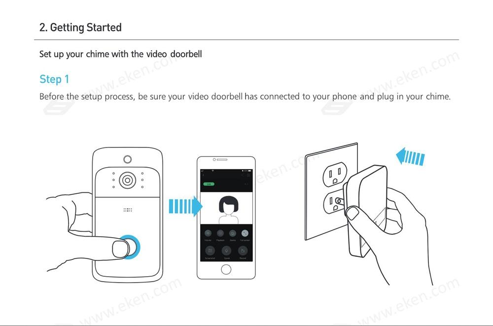 EKEN Smart Video Doorbell V5 With Chime Real Time 720P HD