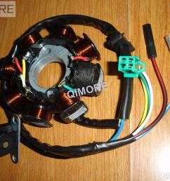 scooter moped atv go kart gy6 125 gy6 150 cc 152qmi 157qmj 8 pole 5 12 lead stator wiring diagram 8 pole stator wiring [ 1200 x 900 Pixel ]