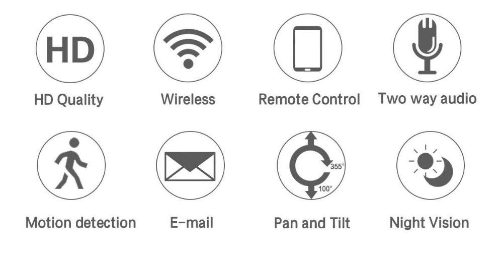 Dual Antenna 720P 1080P Pan/Tilt WiFi IP Wifi IR Camera
