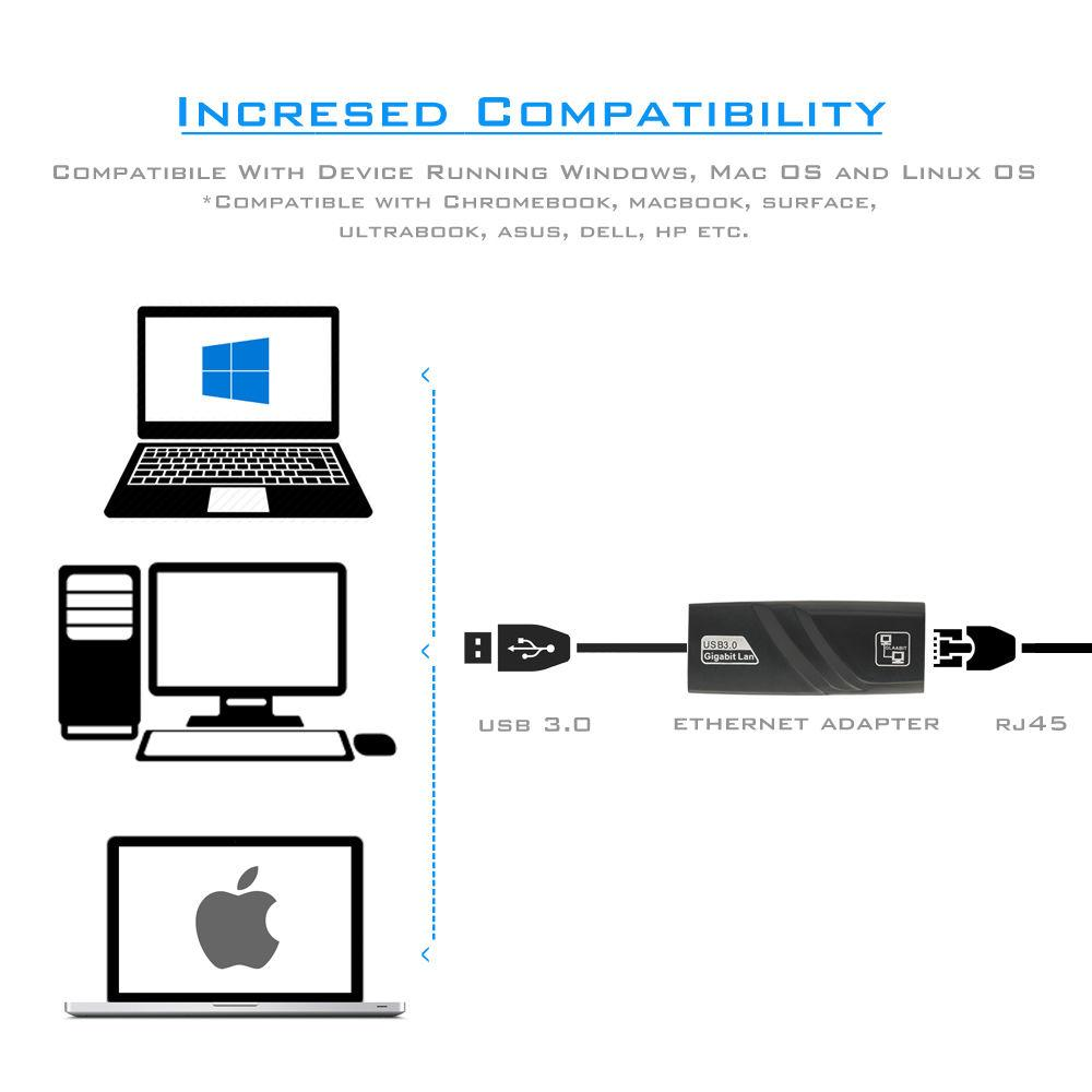 USB 3.0 To Gigabit Ethernet RJ45 LAN 10/100/1000 Network