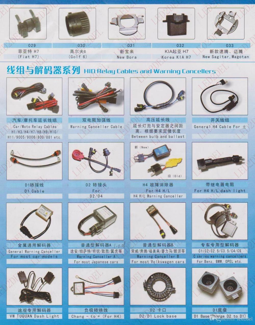 medium resolution of  p13w 5502 extension male female connector wire harness sockets adapter adaptor for headlights fog lights retrofit