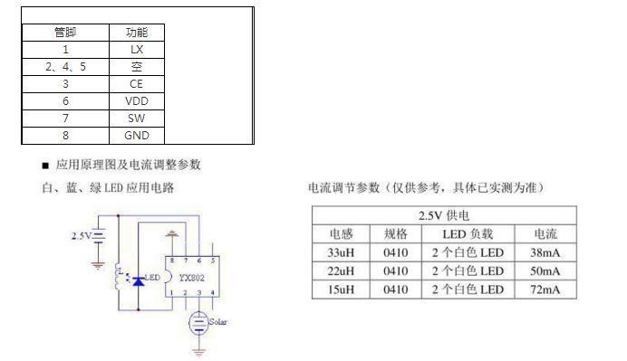 2018 Yx802 Dip 8 Led Solar Lawn Lamp Driver Ic Yx802 Ic