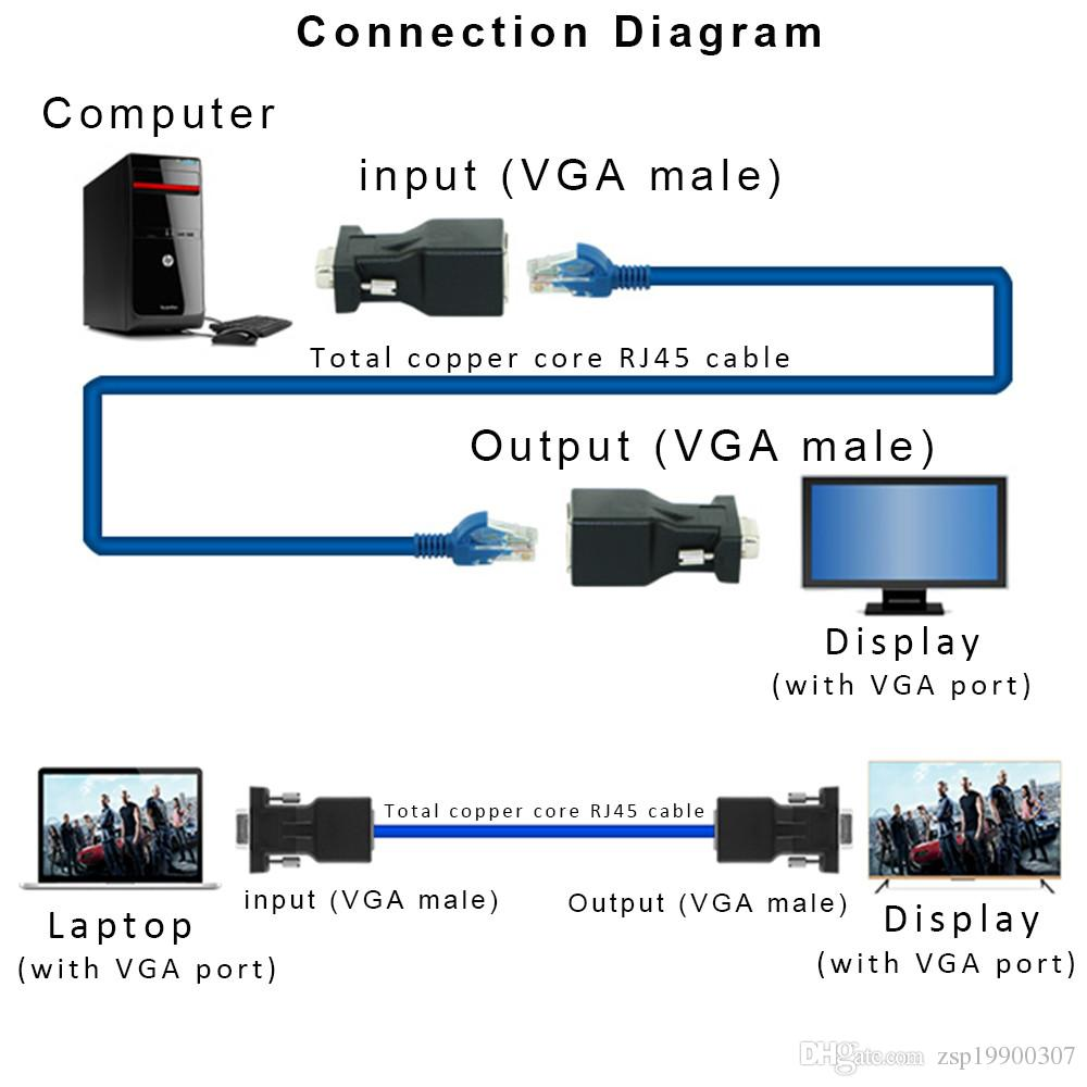 medium resolution of  vga extender male to lan cat5 cat6 rj45 network ethernet cable female adapter computer extra switch