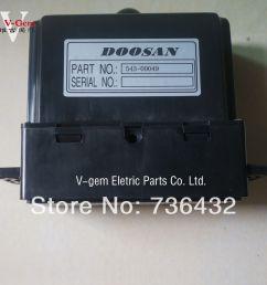 best doosan air conditioner control panel 543 00049 for daewoo s220 5  [ 900 x 900 Pixel ]