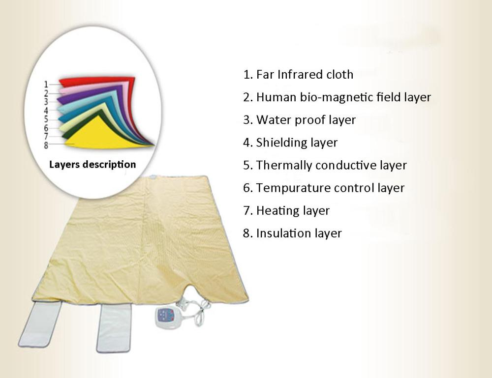 medium resolution of elitzia etd0701 thermal far infrared heating sauna blanket slimming sweating shaping