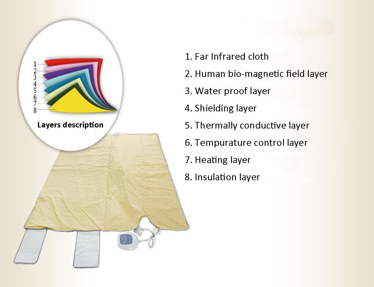 hight resolution of elitzia etd0701 thermal far infrared heating sauna blanket slimming sweating shaping