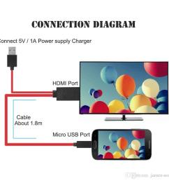 micro usb cable for samsung galaxy s3 s5 11 pin to hdmi cables converter adapter av  [ 900 x 900 Pixel ]