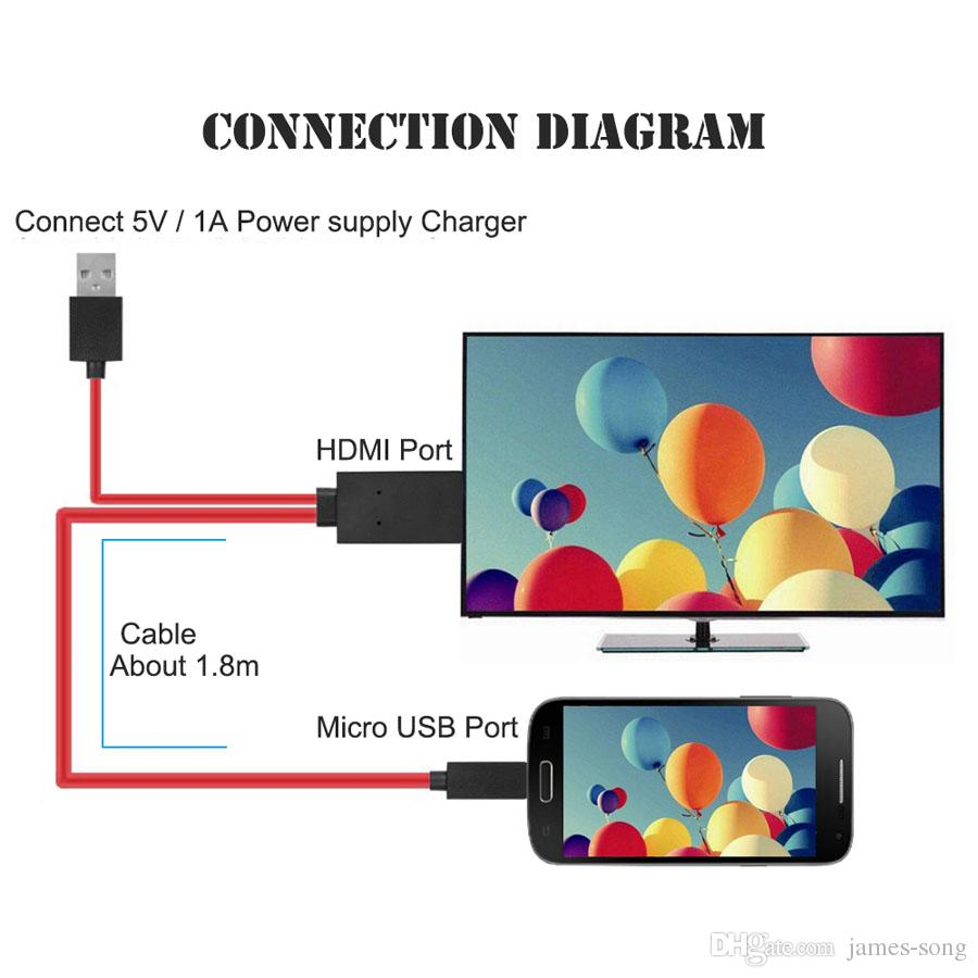 hight resolution of  micro usb cable for samsung galaxy s3 s5 11 pin to hdmi cables converter adapter av
