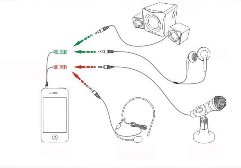 3.5mm Couples Dual Jack Plug Earphone Audio Split Adapter