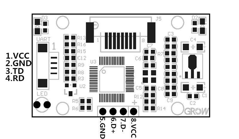 R306 Semiconductor Fingerprint Reader/ Module/Sensor
