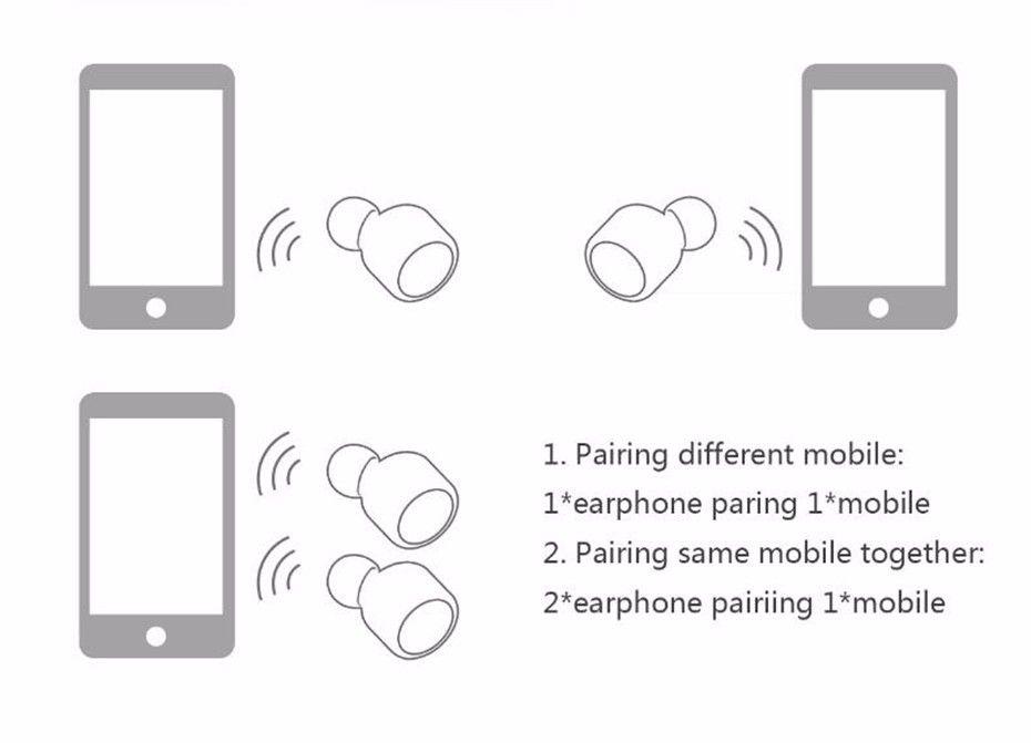 Mini Twins X1T Wireless Bluetooth 4.2 Version Earphone