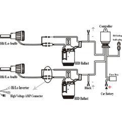 h4 bi xenon hid wiring diagram ford probe schematic diagram h4 bi xenon hid wiring diagram mx 6 [ 1100 x 1100 Pixel ]