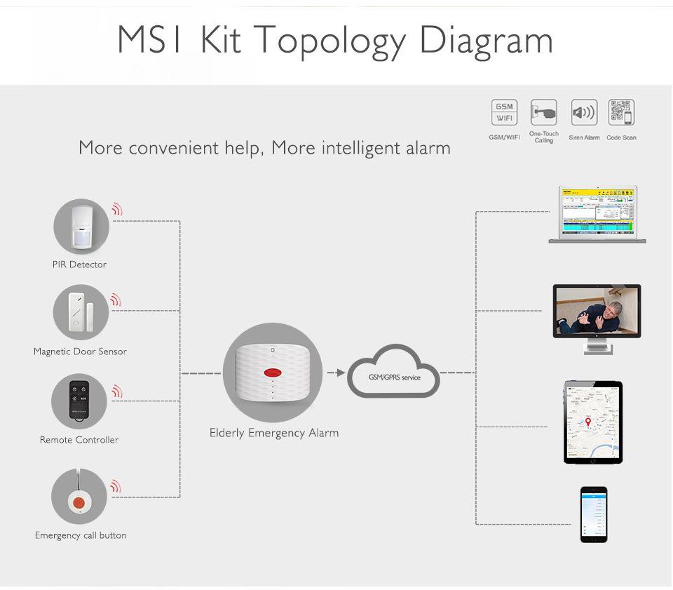 medium resolution of  wolf guard gsm sms wireless home alarm security system app control door window sensor