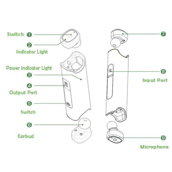 S2 TWS Twins Bluetooth Earphones IPX7 Waterproof Mini