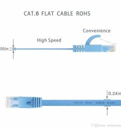 lnyuelec 0 15m 15cm cable pure copper wire cat6 flat utp ethernet network cable rj45  [ 1000 x 1000 Pixel ]