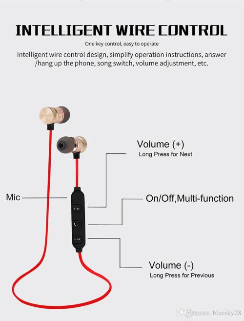 small resolution of  perfect sound sport stereo bluetooth wireless headset in ear earphone wireless headphones for samsung galaxy s5