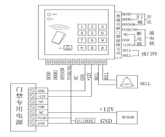 2019 DIY RFID 125KHZ Access Control System /Access