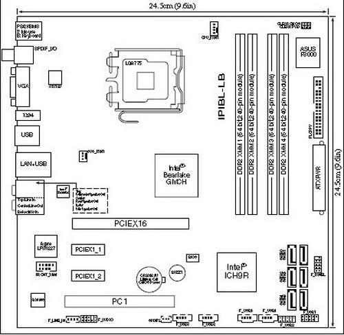 IPIBL LB MANUAL PDF