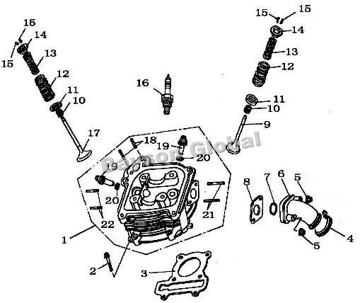[DIAGRAM] Scooter Electrical Wire Harness 150cc 125cc