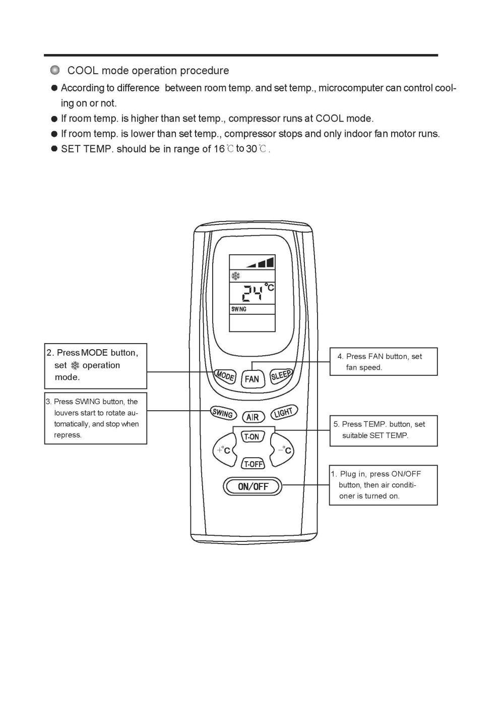 medium resolution of split air conditioner greeonline