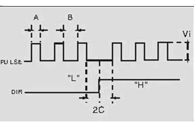 Nema Stepper Motor Wiring Diagram Oil Pump Wiring Diagram