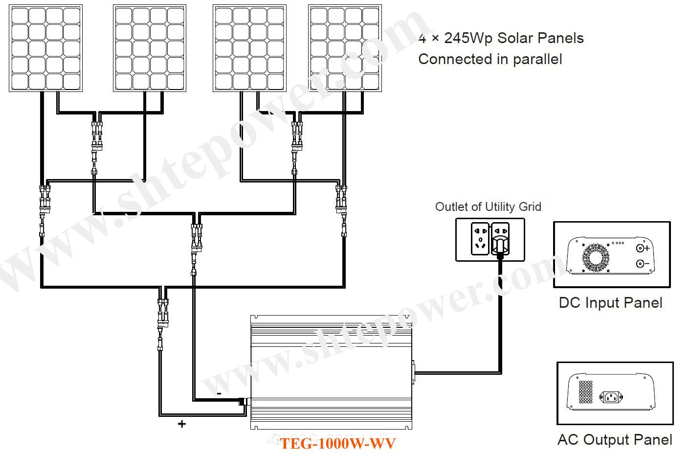High Efficiency Dc 22 60v To Ac 220v W Grid Tie