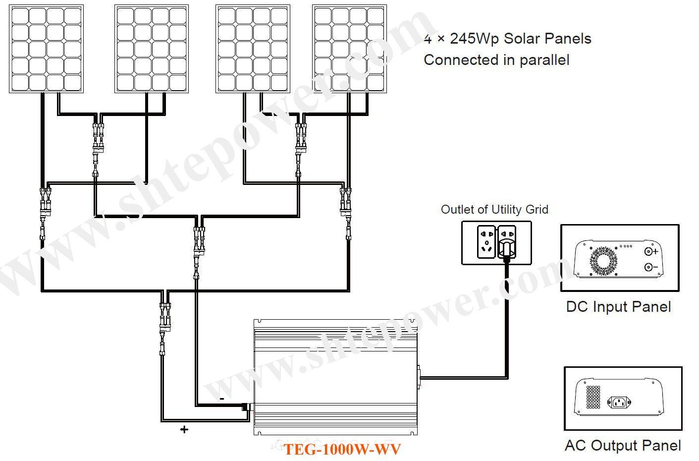 solar wiring diagram off grid 1995 honda civic dx stereo 500w inverter tie homemade