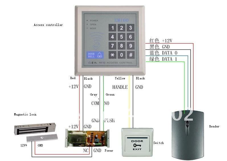 110 vac wiring