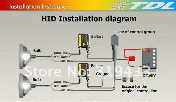 Wiring Diagram Furthermore H4 Hid Kit Installation Instructions On