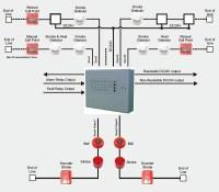 Addressable Fire Alarm System Wiring Diagram Addressable