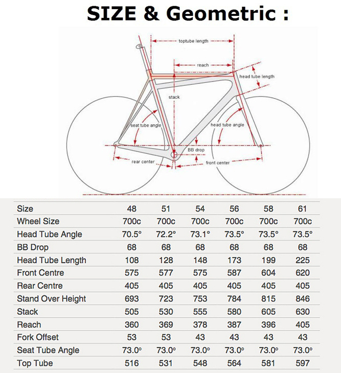 what size frame road bike   Frameswalls.org