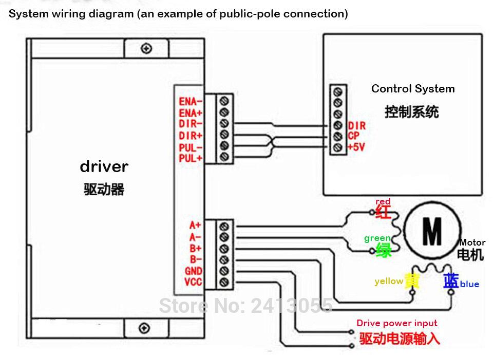 stepper motor wiring color code