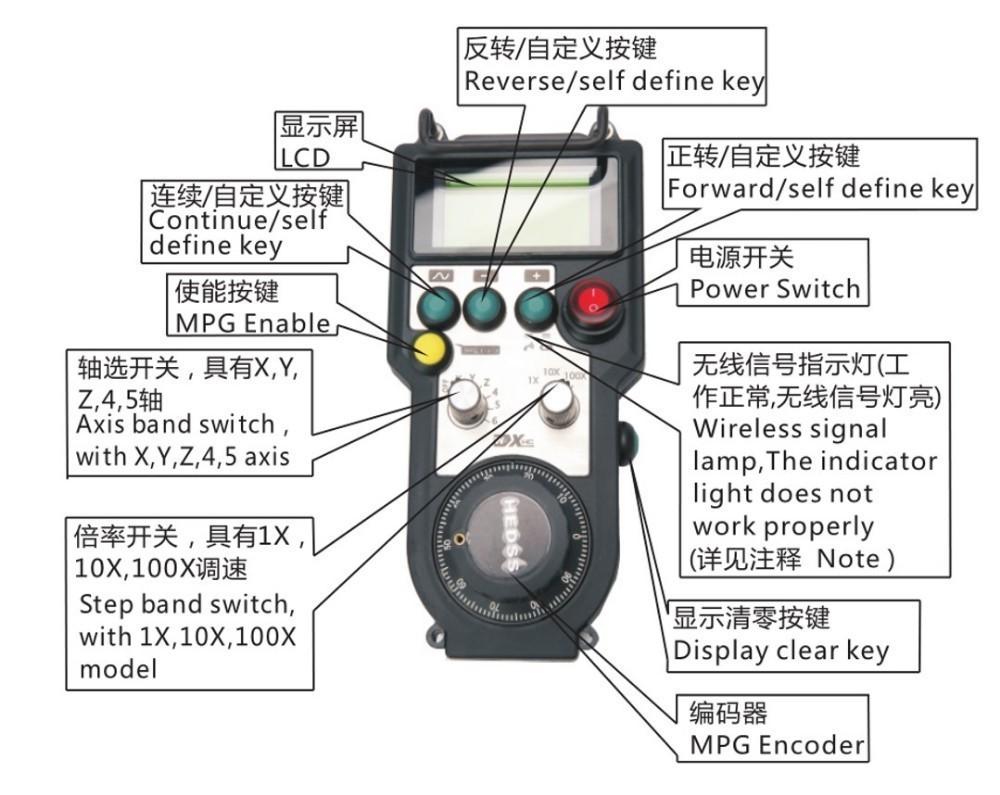 Compre XHC AWGP 3 / 5AA CNC Remoto Sem Fio MPG Controlador