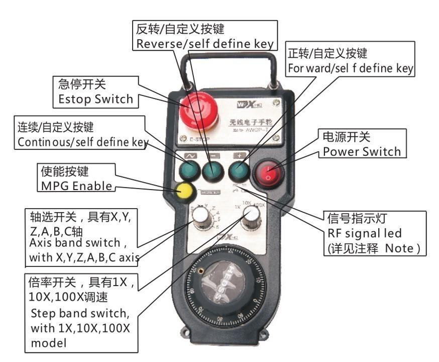Compre XHC CNC Control Remoto Inalámbrico Colgante FANUC