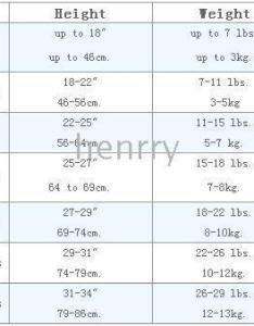 Girls amp boys size chart also weight for children rh banoramablogspot
