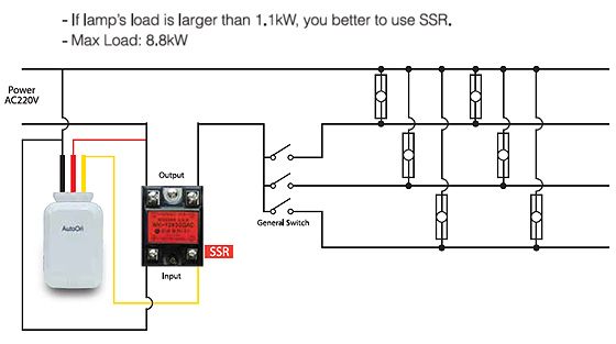 solid state relay buy online