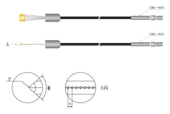 SMA905 End-face of Multimode Fiber Bundle Array(id:1247192