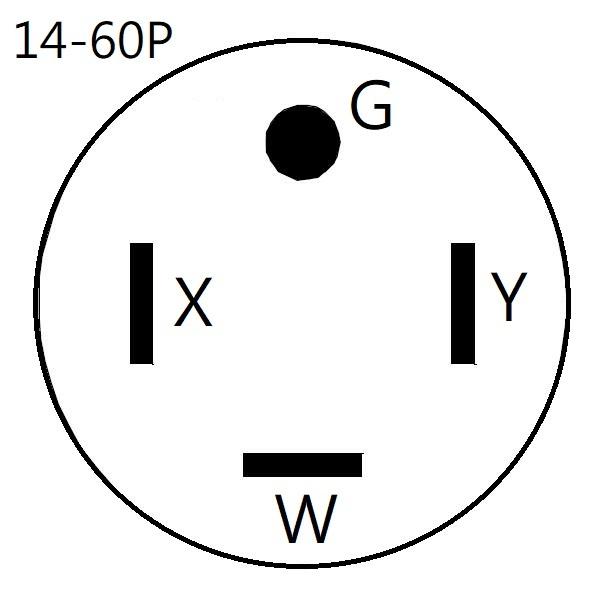 NEMA 14-60P