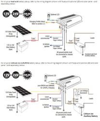 Recommended Vehicle to Trailer Battery Charger with Solar