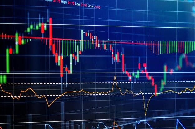financial stock market graph