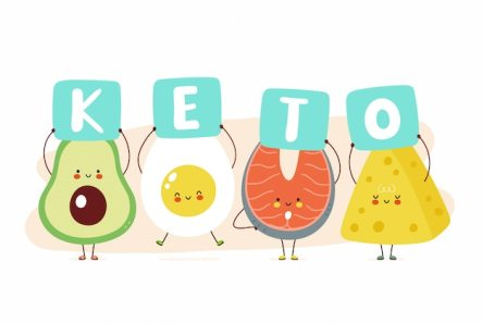 Premium Vector   Cute happy avocado,egg,red fish and cheese hold keto sign.  isolated on white background. cartoon character illustration card  design,simple flat style. keto diet card,banner design concept